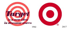 Target Stores trademarks, 1962 and 2017
